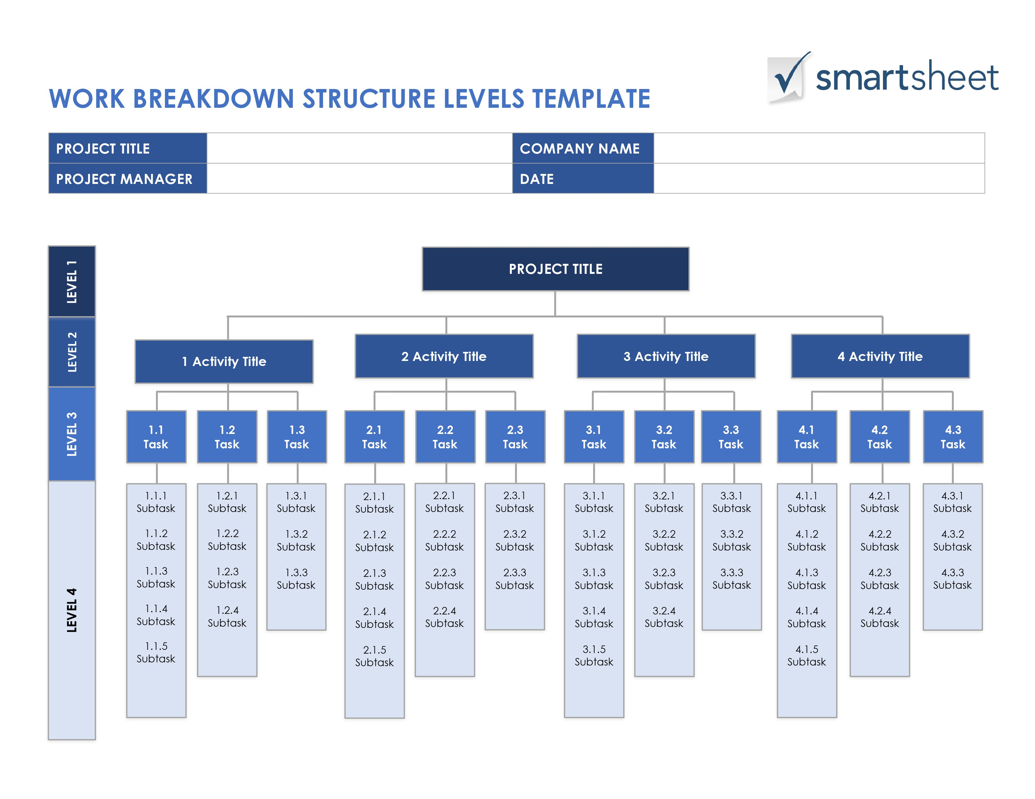 Download Work Breakdown Structure Software Software Ms Project Trickspowerful